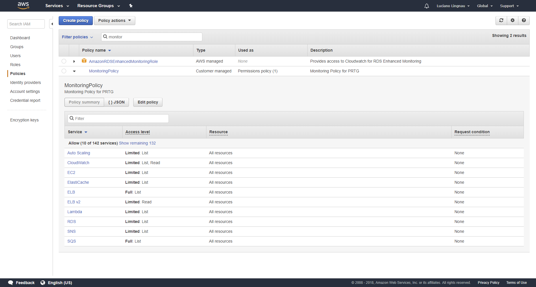 CloudWatch Service Details