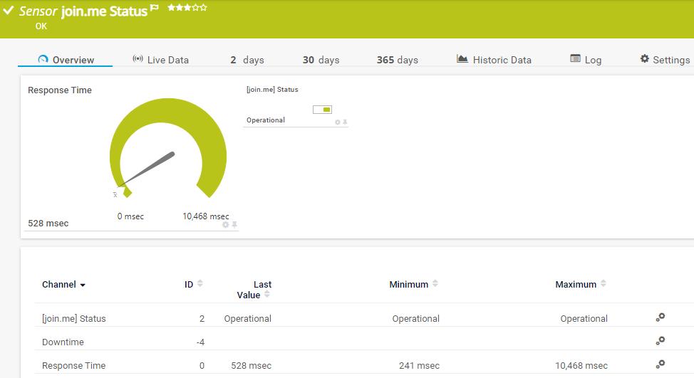 join.me Status sensor overview