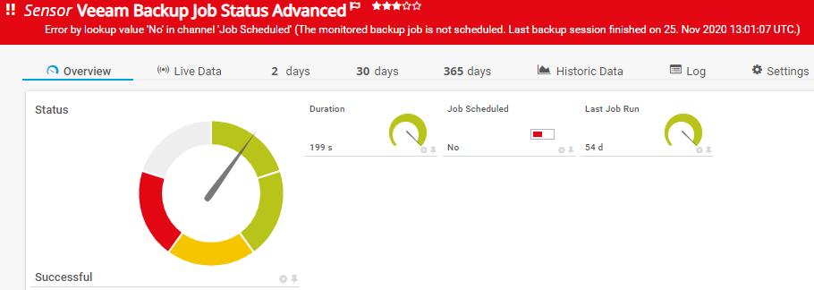 Veeam Backup Job Status Advanced sensor shows Down status if backup job is not scheduled