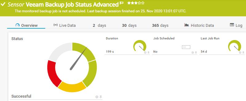 Veeam Backup Job Status Advanced sensor shows Up status if backup job is not scheduled
